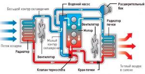 sistemy-ohlazhdenija